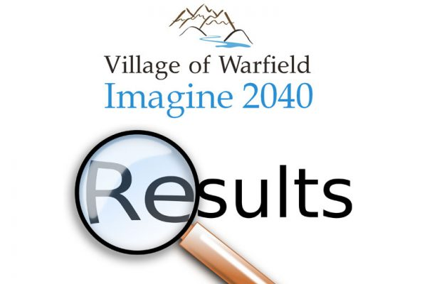 Warfield IOCP Survey Results